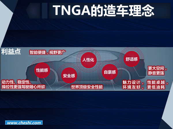 更坚固更安全 解读TNGA下的全新凯美瑞-图3