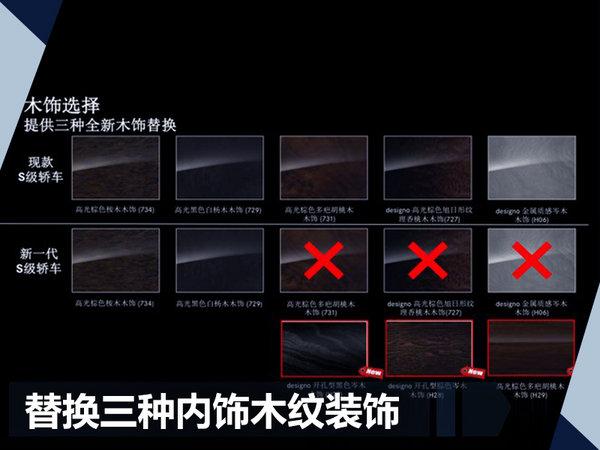 奔驰新一代S级-销售资料曝光 9月19日将上市-图2