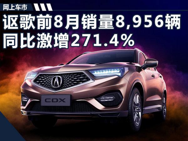讴歌前8月在华销售近9千辆 同比猛增271.4%-图1
