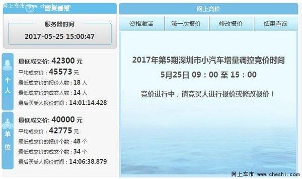 2017深圳5月竞价个人最低成交价4.23万-图2