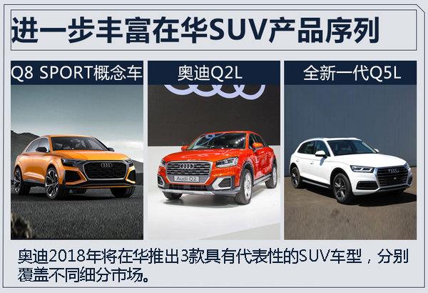 奥迪在华鸿运国际疯狂反扑 2018将释放3款重磅SUV-图1