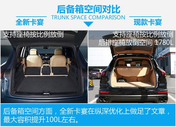 全面升级实力大幅提升 保时捷Cayenne新老款对比-图4