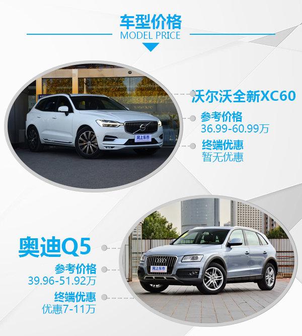 40多万SUV你选谁 沃尔沃全新XC60对比奥迪Q5-图2