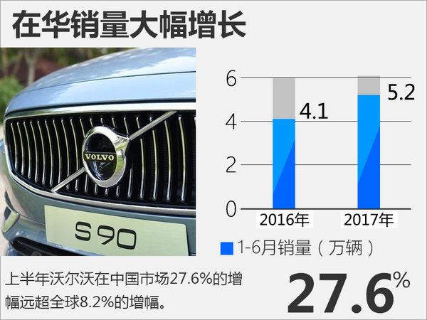 沃尔沃上半年在华销量增近3成 新XC60将上市-图2