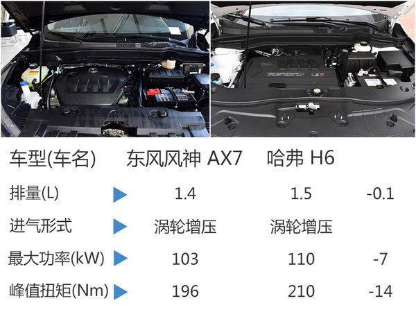 东风风神AX7推DCT车型 竞争哈弗H6-图-图5