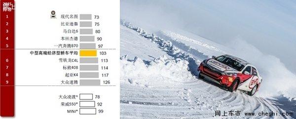 比亚迪纯电动车EV300 本月31日正式上市-图2
