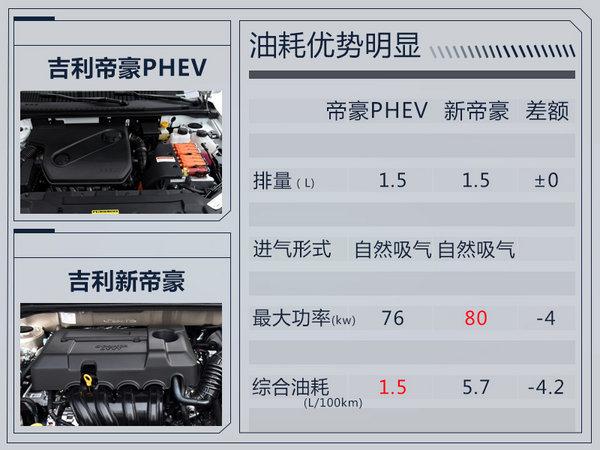 吉利帝豪插电混动11月10日上市 预售13-15万-图5
