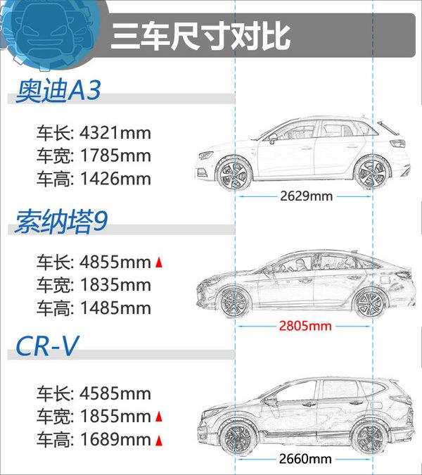 21万元的对决 奥迪A3/现代索纳塔9/本田CR-V-图3