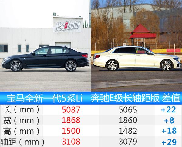 宝马全新一代5系Li明晚上市 预售45-67万元-图2