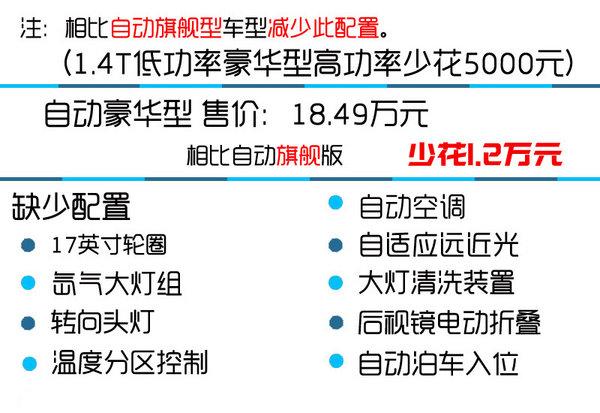 首选230TSI进取型 高尔夫嘉旅购买推荐-图6