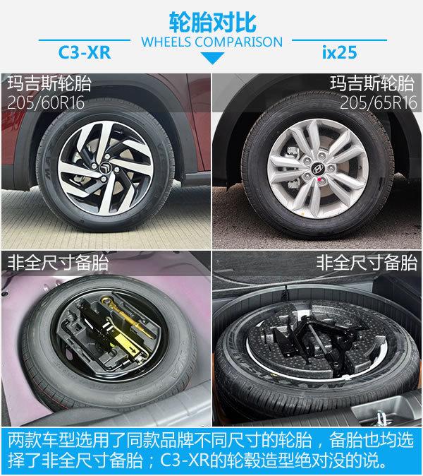 高性价比家用SUV! 雪铁龙C3-XR对比ix25-图6