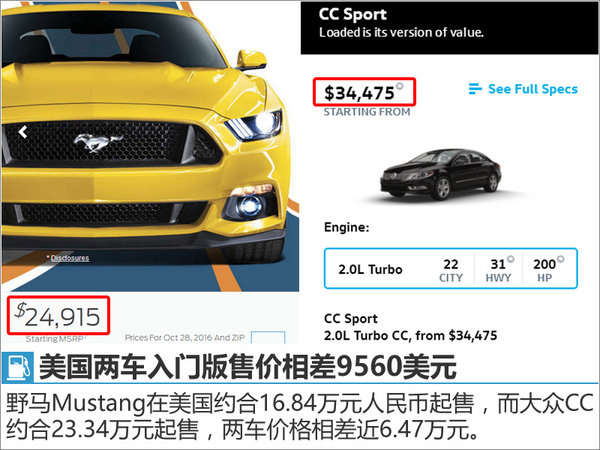 福特野马将国产 搭载小排量 竞争大众CC高清图片