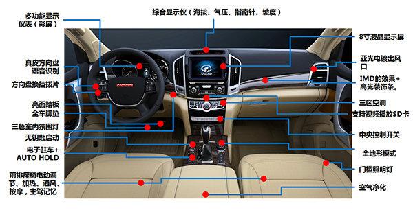 哈弗7座SUV-H9正式上市 售价22.98万元起_哈弗H9_国产新车-网上车市