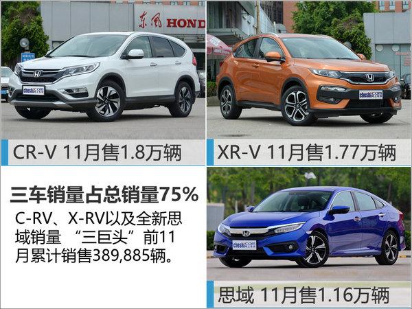 东风本田销量突破52万 前11月增长近五成-图2