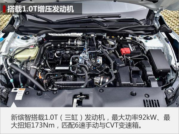 本田缤智搭1.0T发动机  动力超福特翼搏-图2