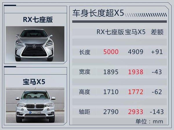 雷克萨斯RX七座版确定入华 搭3.5L混动系统-图3