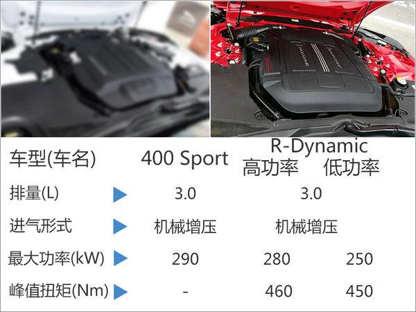 捷豹将发布新F-TYPE 换装LED光源大灯组-图6