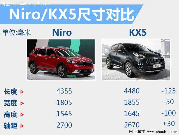 起亚首款混动SUV10月国内上市 油耗4.3L-图4