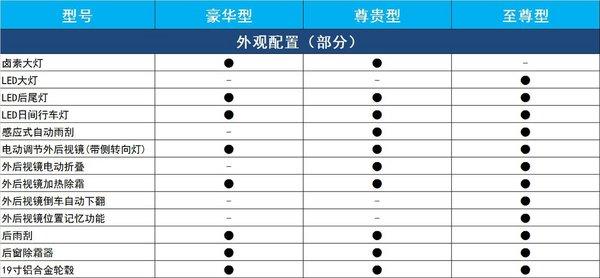 12万元起售大迈X7-8AT版将于12月8日上市-图4