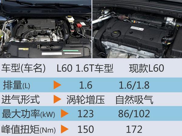 东风风神L60搭标致发动机  动力大幅提升-图3