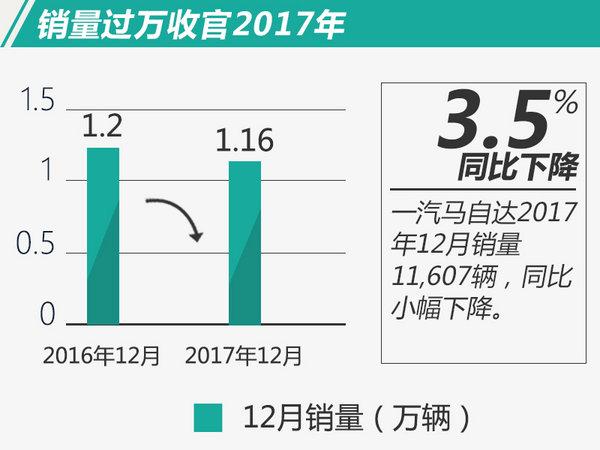 双明星产品策略显成效 一汽马自达2017销量涨36%-图3