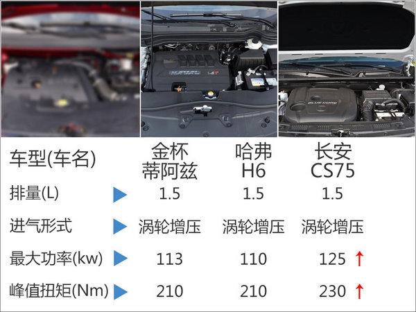 金杯新车今日开启预售 酷似讴歌MDX-图6