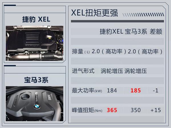 捷豹国产XEL将于12月15日上市 竞争宝马3系-图7