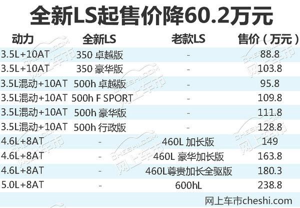 雷克萨斯全新LS/LC上市88.8万起售/搭混动系统-图3