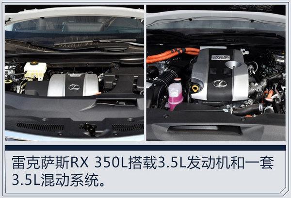 雷克萨斯RX七座版正式发布 车身加长110mm-图3