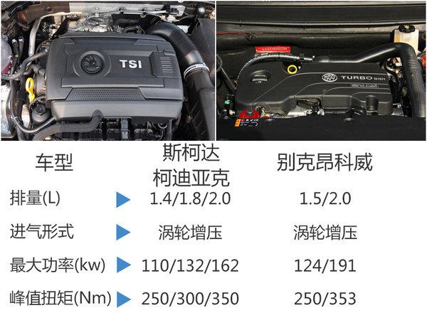 斯柯达国产大7座SUV  广州车展正式亮相(11月18日)-图3