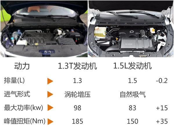 北汽幻速7座SUV将搭1.3T发动机 动力提升-图3