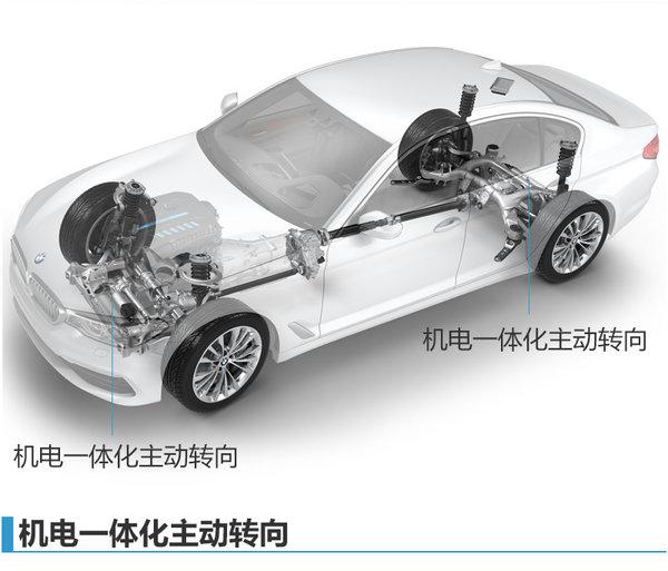 7大亮点解读全新宝马5系 已是高档车之最-图2