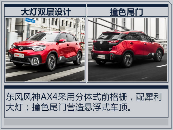 东风风神AX4 8月25日公布预售价 现已接受预订-图6