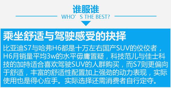 谁才是性价比之王?比亚迪S7对比哈弗H6-图5