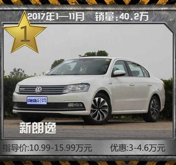 年底大促销!最热销10款轿车 最高降幅7.66万-图1