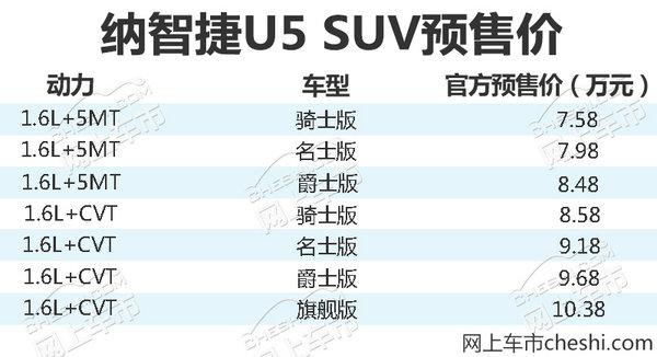 纳智捷U5 SUV明晚上市 预售7.58-10.38万元-图2