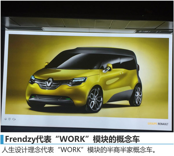 探秘雷诺未来设计理念 全新概念车将发布-图3