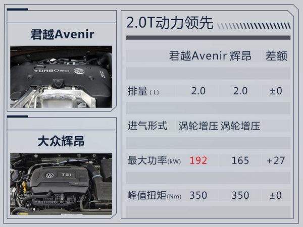 别克君越Avenir车型正式发布 配置大幅升级-图1