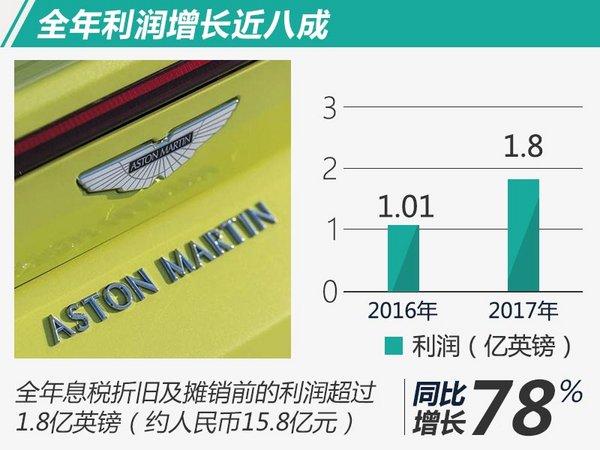 阿斯顿·马丁鸿运国际创九年来新高 中国鸿运国际大增89%-图3