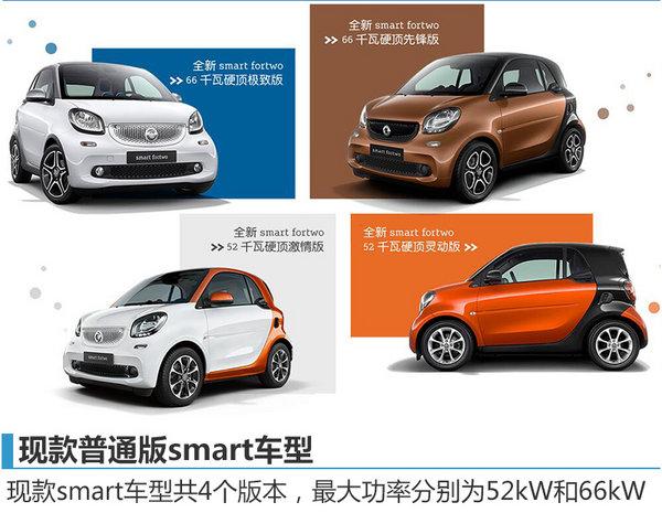 smart巴博斯版将18日上市 大马力带小车-图2