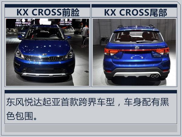 东风悦达起亚将推3款全新小车 跨界版/SUV等-图2