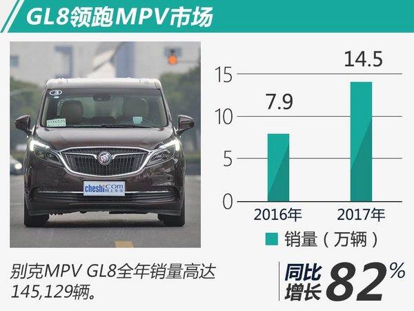 别克在华12月销量大增9.8% 全年实现稳定增长-图6