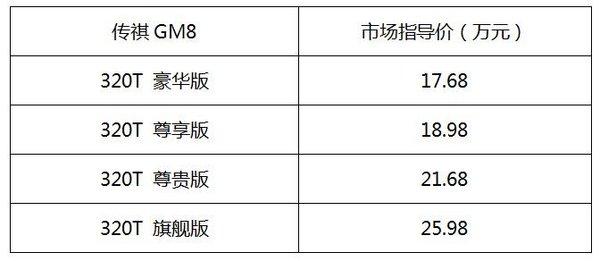祺创新维度 传祺GM8深圳区域尊享上市-图3