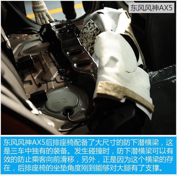 拆出来的实力派 东风风神AX5三车对拆大PK-图12