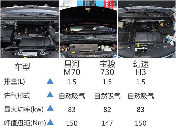 昌河MPV-M70正式上市 售价XX起-图10