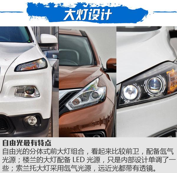 三国鼎立之SUV横评 自由光/楼兰/索兰托对比-图4
