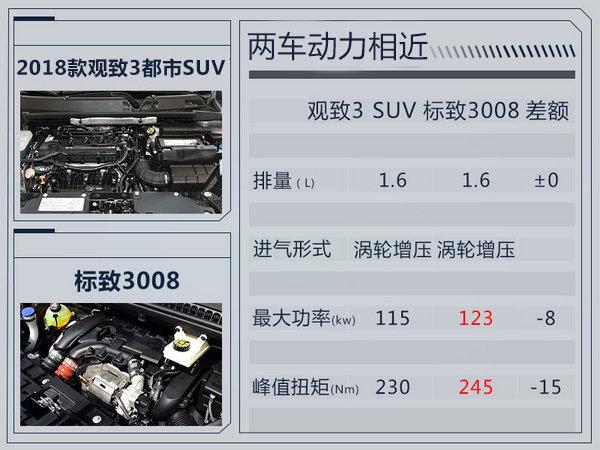 新款观致3家族本月底上市 引擎优化/配置提升-图7