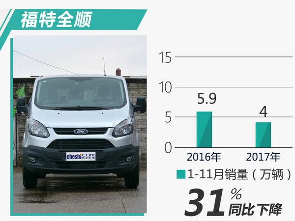 江铃福特2017年销量下滑13.6% 全顺降幅超3成-图5