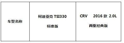 CRV和性价比之王柯迪亚克对比哪个好-图3