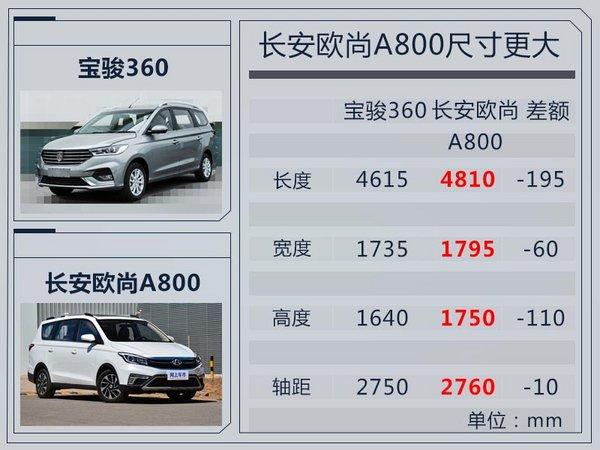 宝骏将推全新多功能家轿360 1.5L+MT动力组合-图4
